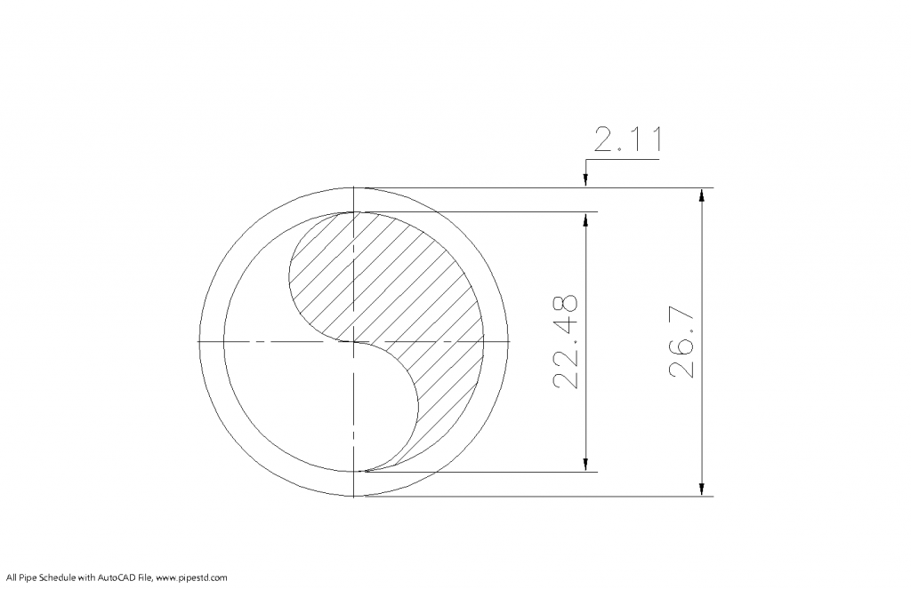 Schedule 10 Pipe 3/4 Inch DN20