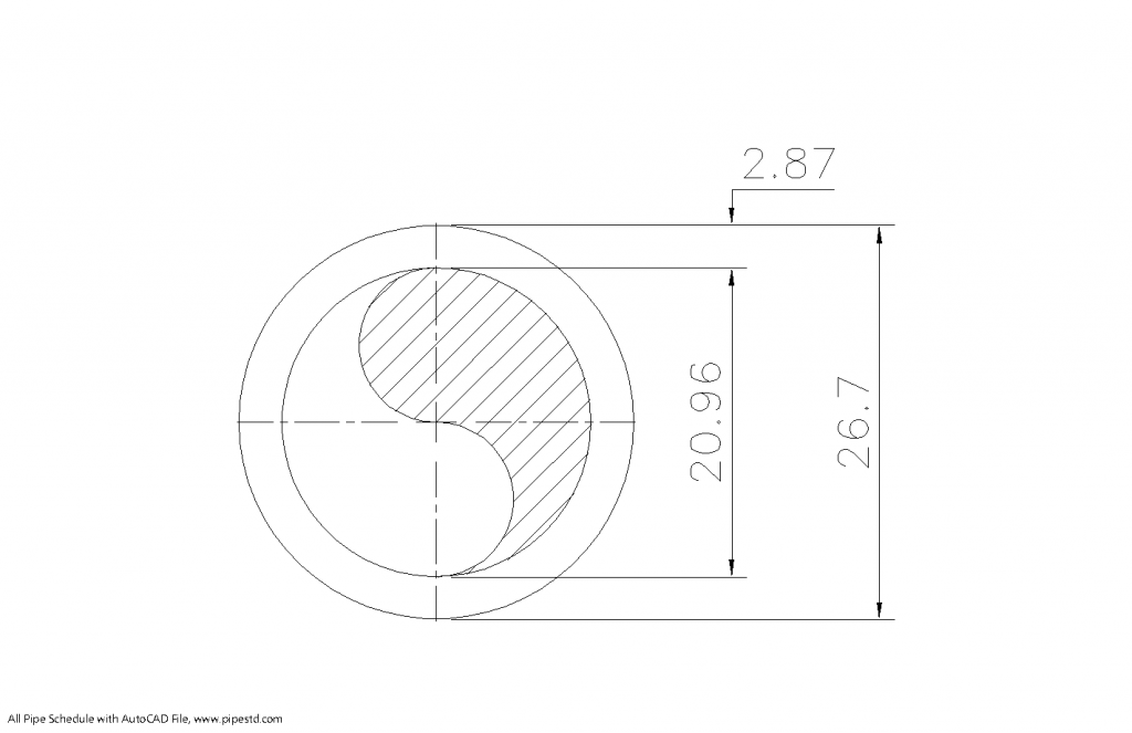 Schedule 40S Pipe 3/4 Inch DN20