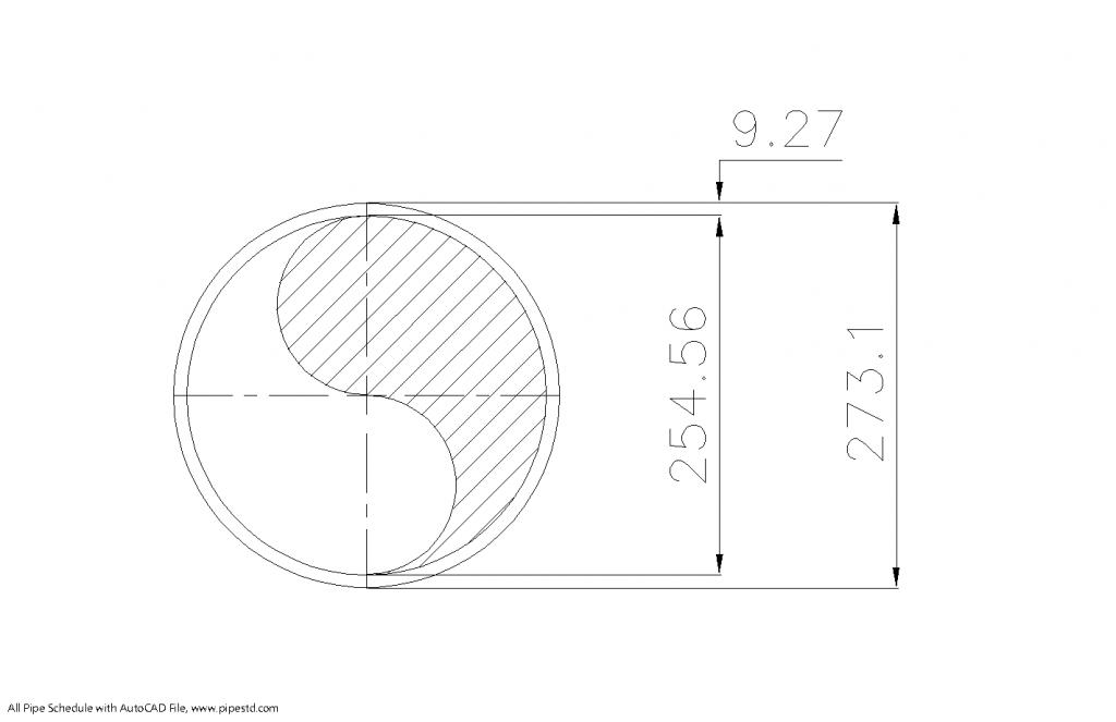 Schedule STD Pipe 10 Inch DN250