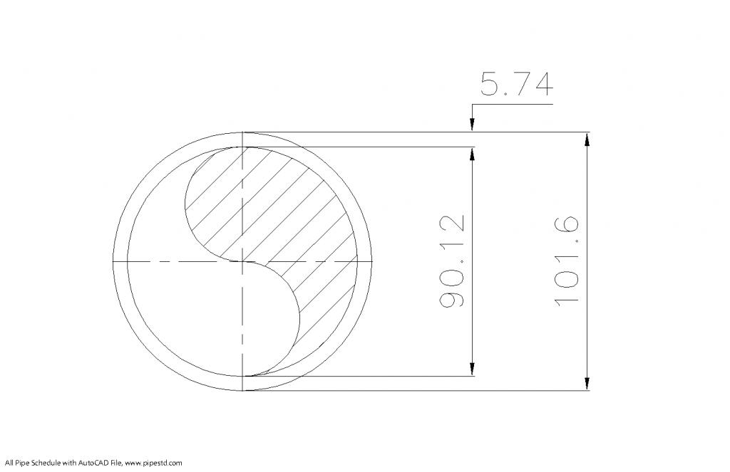 Schedule STD Pipe 3 1/2 Inch DN90