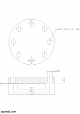 Blind Flange 3 Inch Class 300